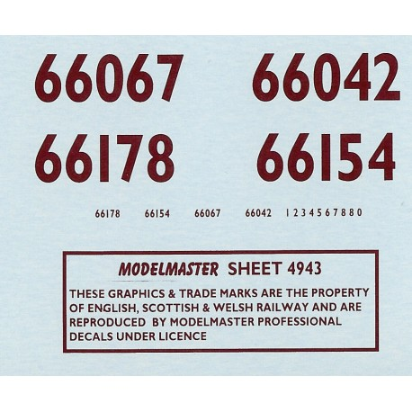 MM4943 Side and Bufferbeam Numbering ONLY for Class 66 (Different numbers  from sheet MM4931)